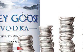 pourquoi le vodka coûte chère